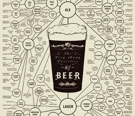 beer-feature